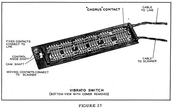 How to play Jazz & Rock Licks on a Hammond B3 Organ, Academy ... Hammond Rt Organ Schematic Diagrams on